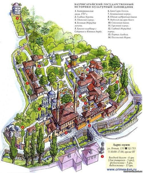 Схема (план) ханского дворца